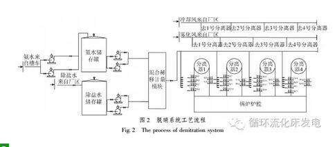 氨泵启动电路图